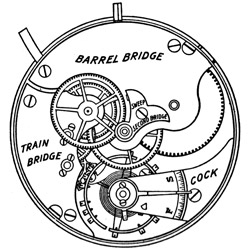 Elgin, Hamilton, Illinois, & Waltham Pocket Watch Serial
