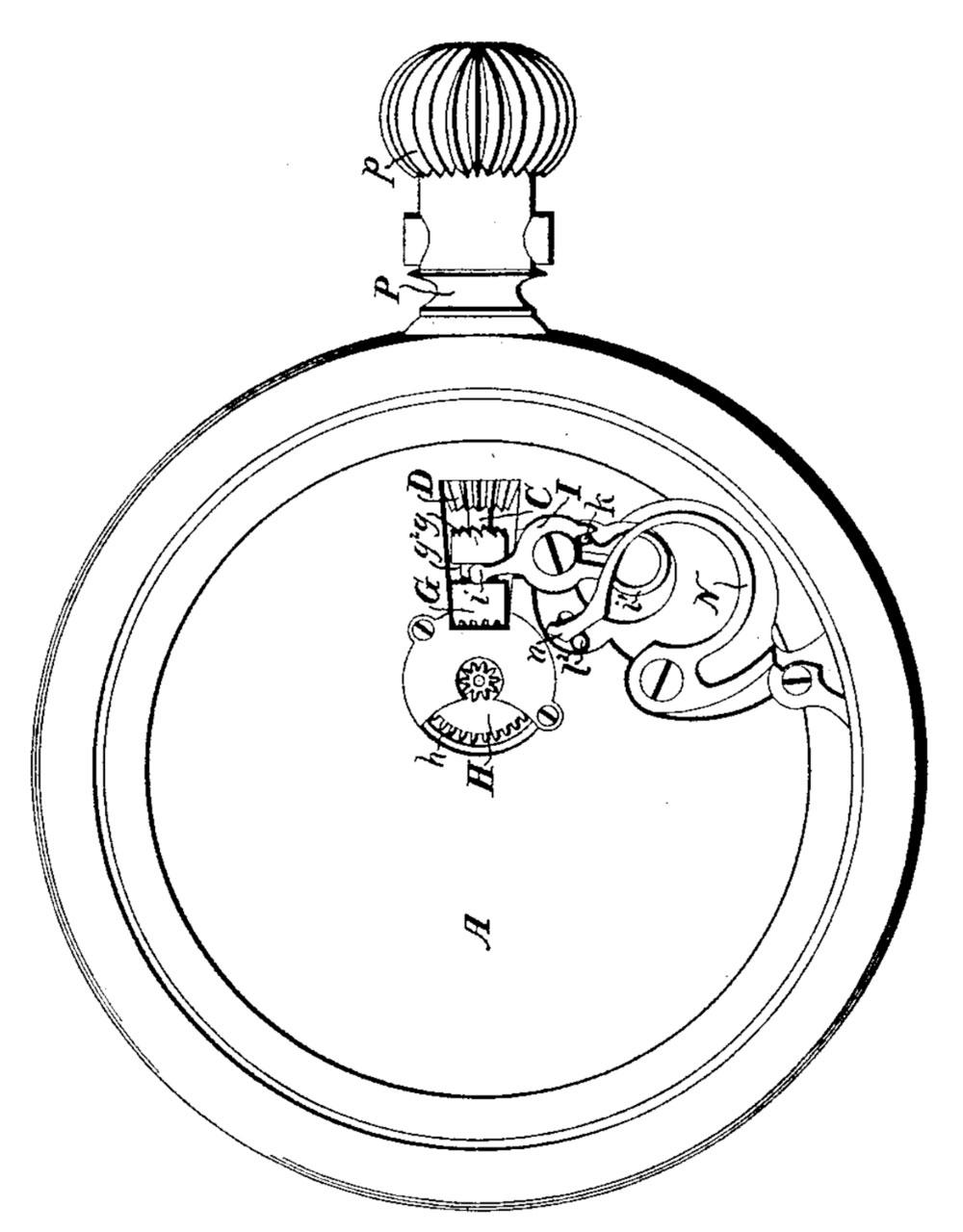 Elgin National Watch Co. Grade 248 Technical Docs