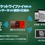 ポケットワイファイがインターネットに接続する仕組みを図解!