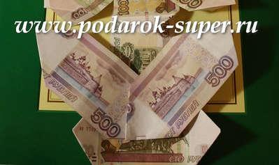 pénzbeni és pénzen kívüli opciók)