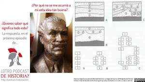 Meme sobre la matriz de Harris y Mortimer Wheeler