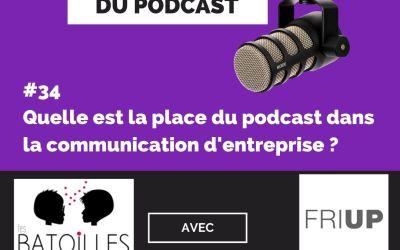 Quelle est place la place du podcast dans la communication d'entreprise ?