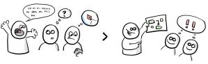 Det visuelle sprog skaber fokus