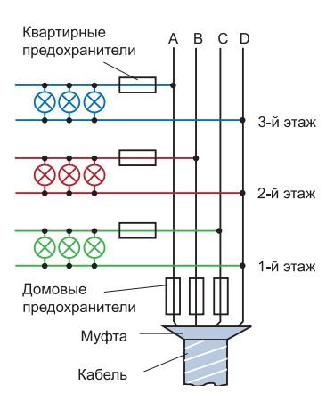схема расщепления трехфазной сети на однофазные