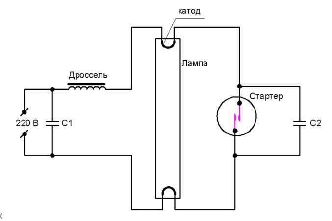 Схема установки стартера люминесцентых ламп