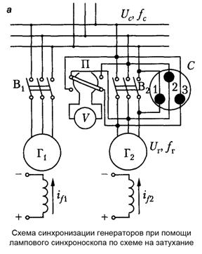 Схема синхронизации генератора