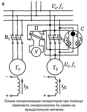 Схема синхронизации генераторов при помощи лампового синхроноскопа
