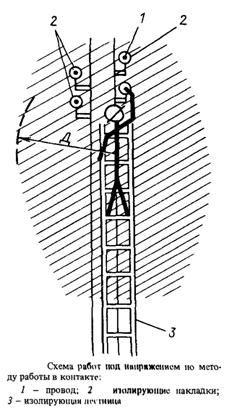 Схема работ под напряжением по методу работы в контакте