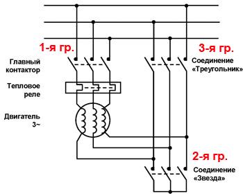 Как подключить электродвигатель на 380 Вольт. Наилучший способ пуска асинхронного двигателя
