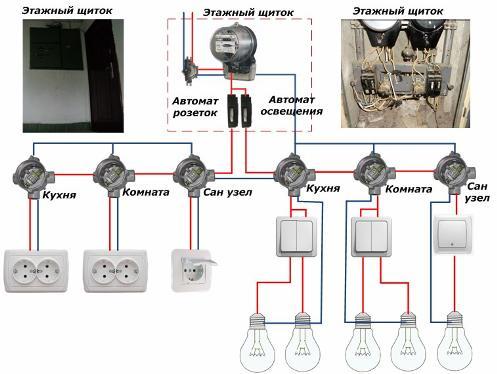 Типовой вариант схемы электропроводки