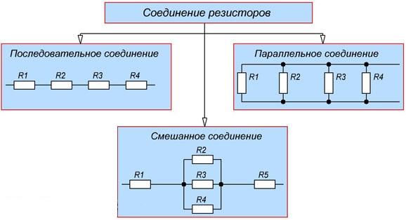 эквивалентное сопротивление параллельно соединенных резисторов