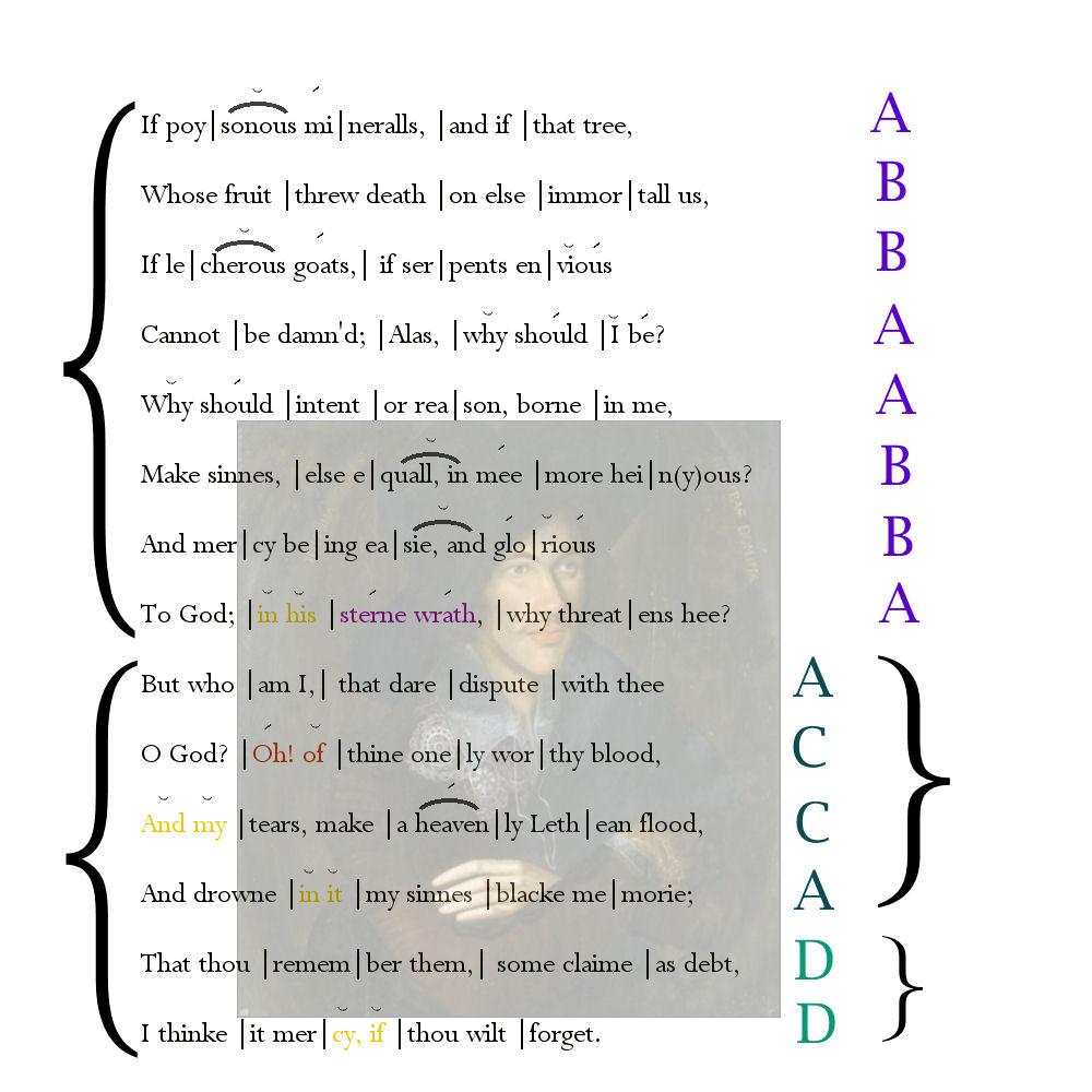 2009 October « PoemShape
