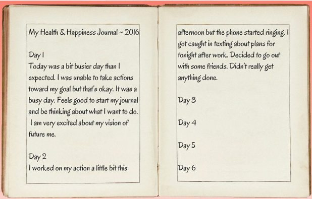 My Health & Happiness Journal ~ 2016(1)
