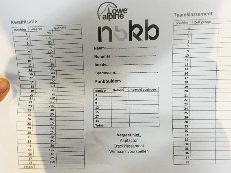 Puntentelling voor de kwalificaties van het NSKB 2015