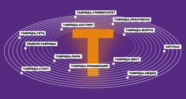 Новая модель взаимодействия: арт-кластер «Таврида» берет курс на экосистему