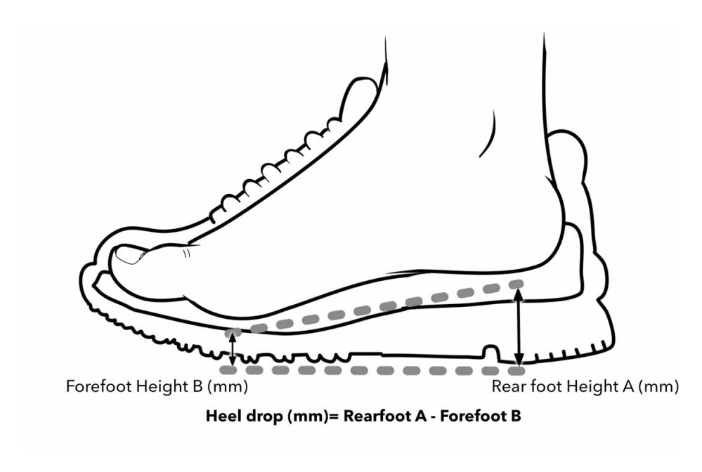 medium resolution of pogo physio running shoe pitc