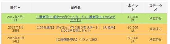 三菱東京UFJ-VISAデビットのポイント4270円が承認されました