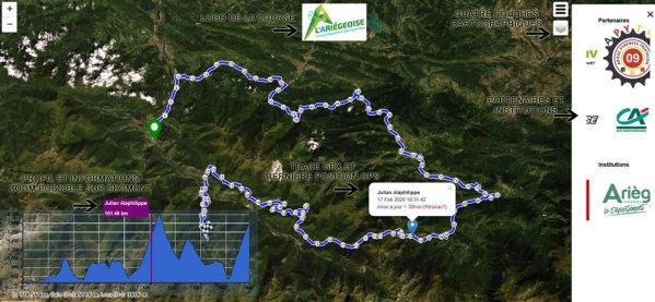 Suivi GPS Trail