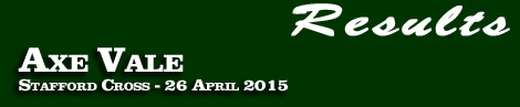 RESULTS: AXE VALE HARRIERS POINT-TO-POINT, STAFFORD CROSS – 26 APRIL 2015