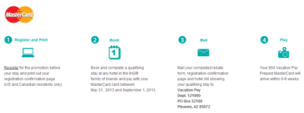 IHG MasterCard Promo2