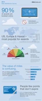 2014MileCardsMileSatisfactionInfoGraphic