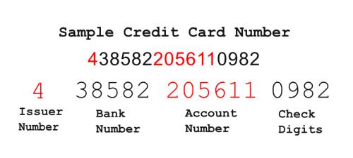 Sample-Credit-Card-Numbers