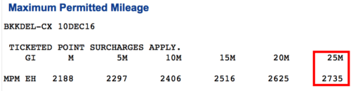 125% of the maximum permitted mileage (MPM) between Delhi (DEL) and Bangkok (BKK) is 2735 miles.