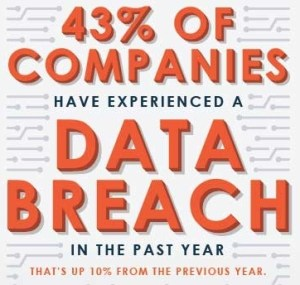 data breach2