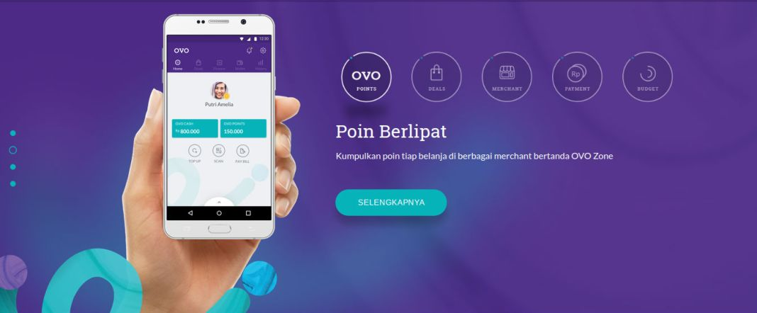 tentang ovo points