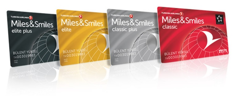 Level Turkish Airlines Miles&Smiles