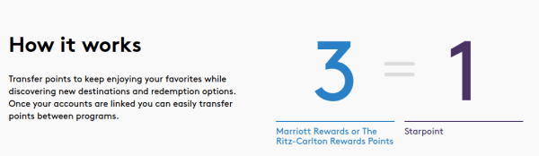 marriott_spg-points_transfer