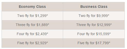 Emirates deal prices