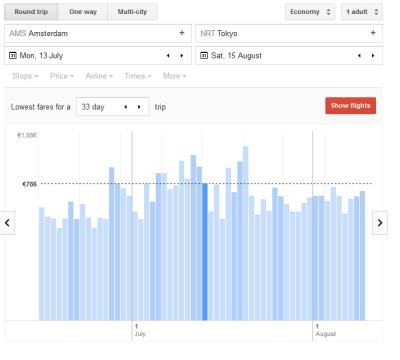 Google_flights_price_chart_2