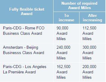 Flying Blue flex award increase