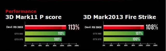 3DMark devil
