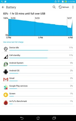 Look at that standby time!