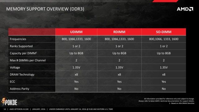 Opteron-A1100-Launch-Presentation-14