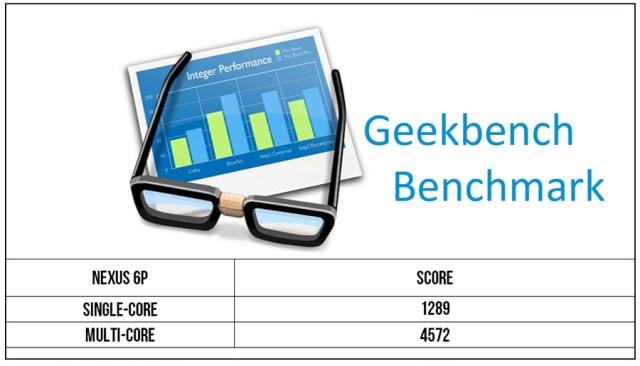 Nexus 6P Geekbench