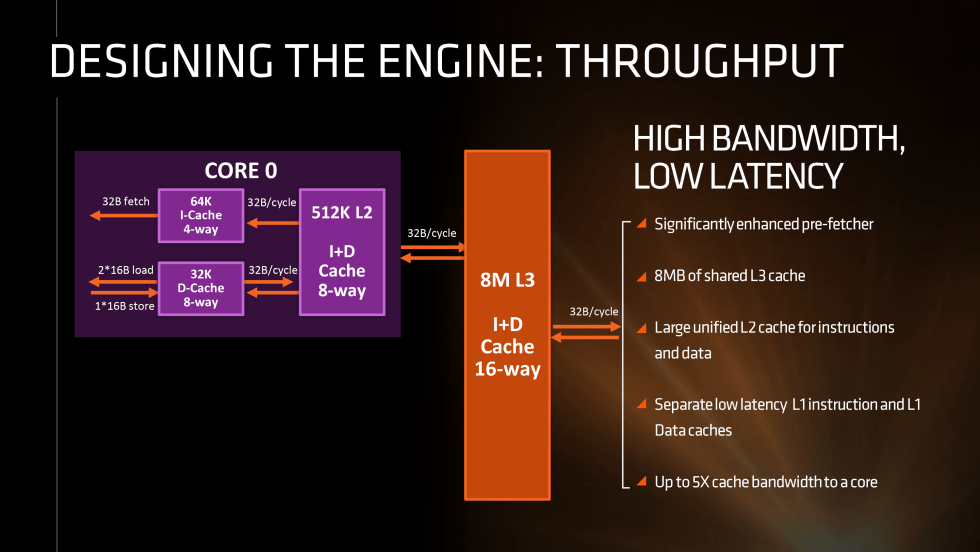 14nm Process Node will be Short-Lived, 7nm Coming Late 2018