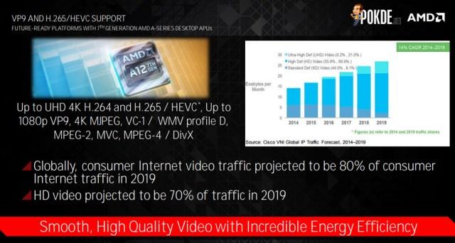 7th gen AMD A-series CPU video acceleration