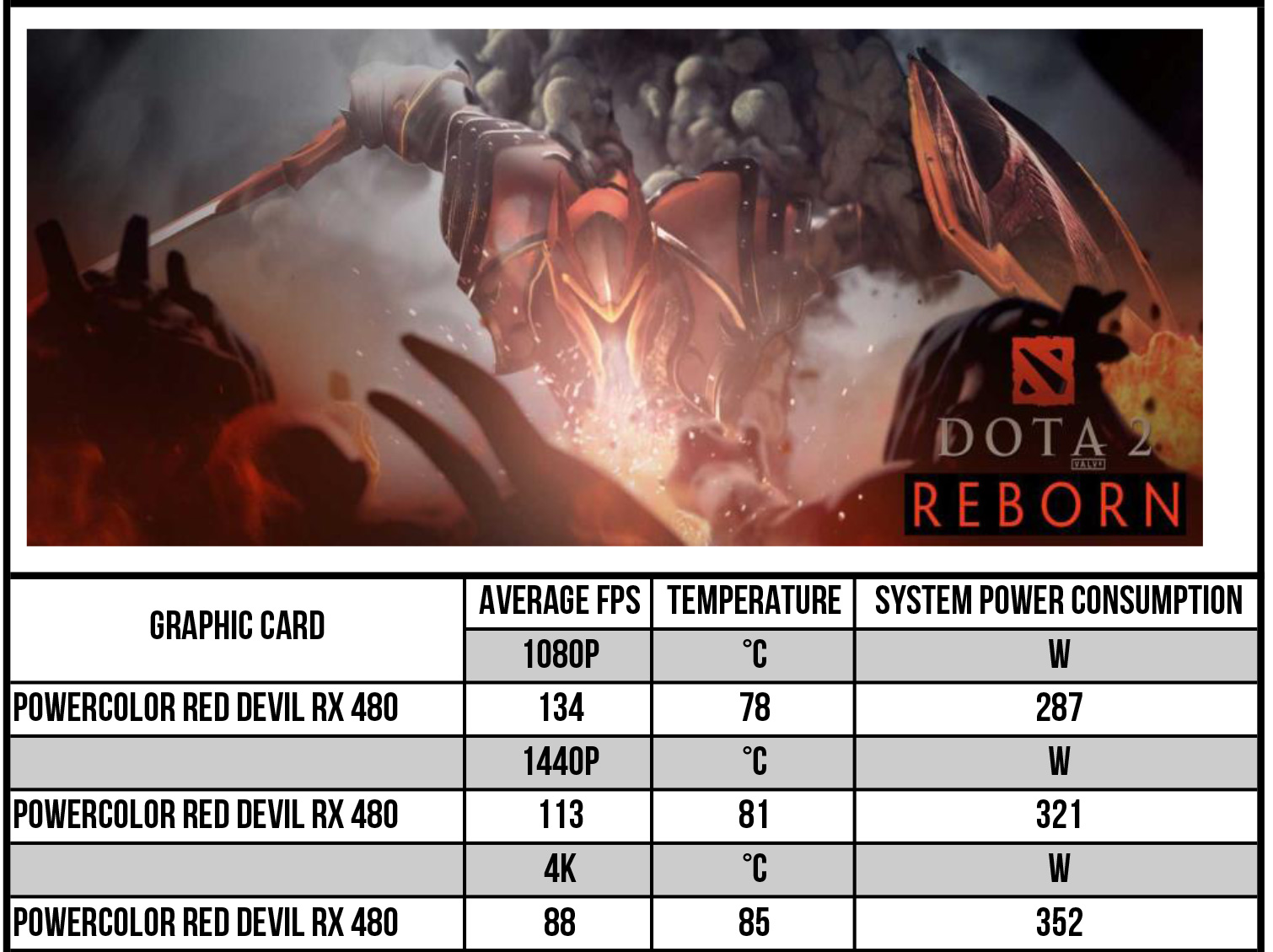 PowerColor Red Devil Radeon RX 480 8GB review — VR Ready