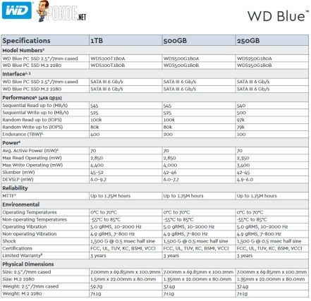 wd-ssd-blue-spec