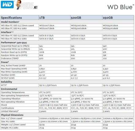 wd-ssd-blue-spec