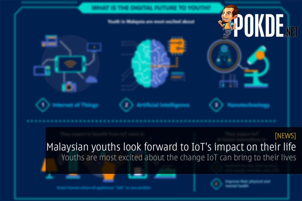 Malaysian youths look forward to IoT's impact on their life 23