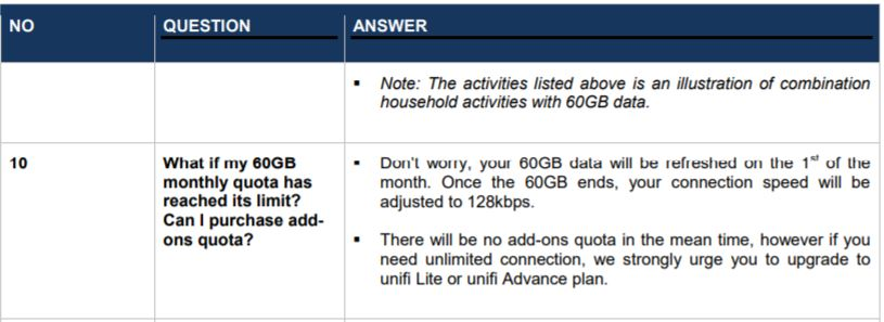Whenever there are data limits, it's normal for the provider to throttle your internet speeds after exceeding. But what about after Unifi's 60GB quota?