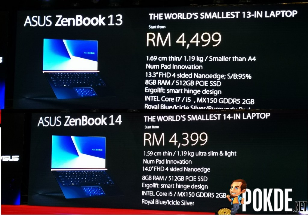 ASUS Malaysia Launches New ZenBook 13, 14, and 15 Laptops