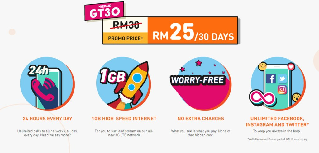 Get Unlimited Phone Calls For RM25/month To All Networks With U Mobile Giler Talk GT30 35