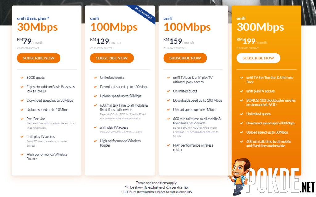 unifi 300 Mbps is now available for RM199/month 32