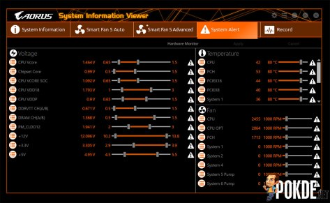 GIGABYTE AORUS X570 Master System Information Viewer