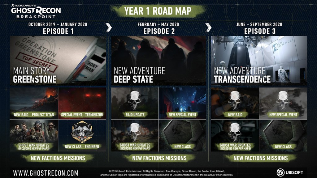 Here's What You Need To Know About Tom Clancy's Ghost Recon Breakpoint Closed Beta 24